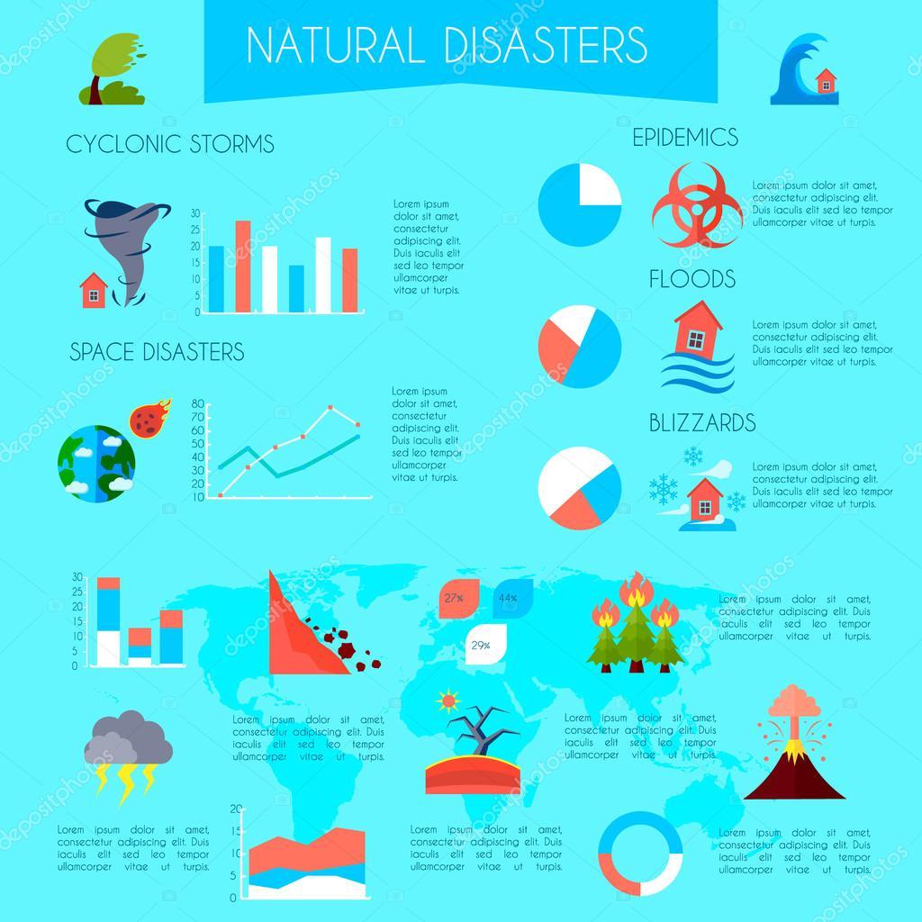 презентация на английском языке про стихийные бедствия
