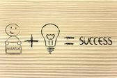 Formula for success: inventor plus ideas equals profits — Stock Photo