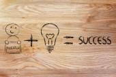 Fórmula para o sucesso: inventor mais idéias é igual a lucro — Fotografia Stock