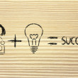 Elements of business success and profits — Stock Photo #52840913