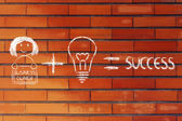 Elements of business success and profits — Stock Photo