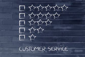 Evaluation and feedback on customer service performances — Stock Photo