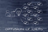 Diffusion and exchange of ideas through the internet — ストック写真