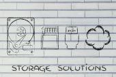 Storage options: hard drives, sd card, usb key or cloud storage — Stock Photo