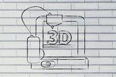 Drukarki 3d, informacje o technologii sprzętu innowacji — Zdjęcie stockowe