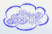 Cloud computing, funny devices and cloud design — Stockfoto