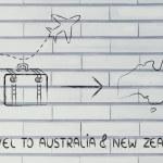 Постер, плакат: Travel industry: airplane and luggage going to Australia & New Zealand