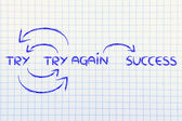 Try and try again till success — Stock Photo