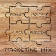 The elements of marketing mix — Stock Photo #67001023