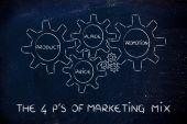 Delar av marketing mix — Stockfoto