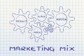 The elements of marketing mix — Stock Photo