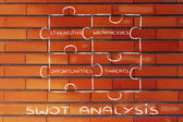 The elements of Swot analysis — Stock Photo
