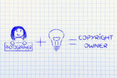 Funny formula of intellectual property or copyright — Stock Photo