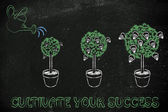 Watering can making a idea tree grow bigger — Stock Photo