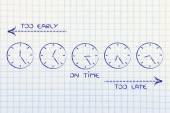 Zarządzanie czasem i tworzenie harmonogramów — Zdjęcie stockowe