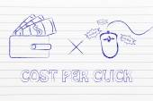 Cost per click & earnings on the web — Stock Photo