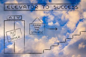 Concept of success requiring time and effort — Stock Photo