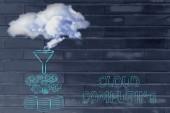 Conceito de cloud computing — Fotografia Stock