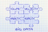 Pieces of puzzle describing the characteristics of Big Data — Stock Photo