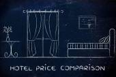 Hotel price comparison, reviews and feedback — Stock Photo