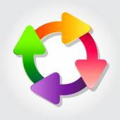 Colorful life cycle diagram. — Stok Vektör