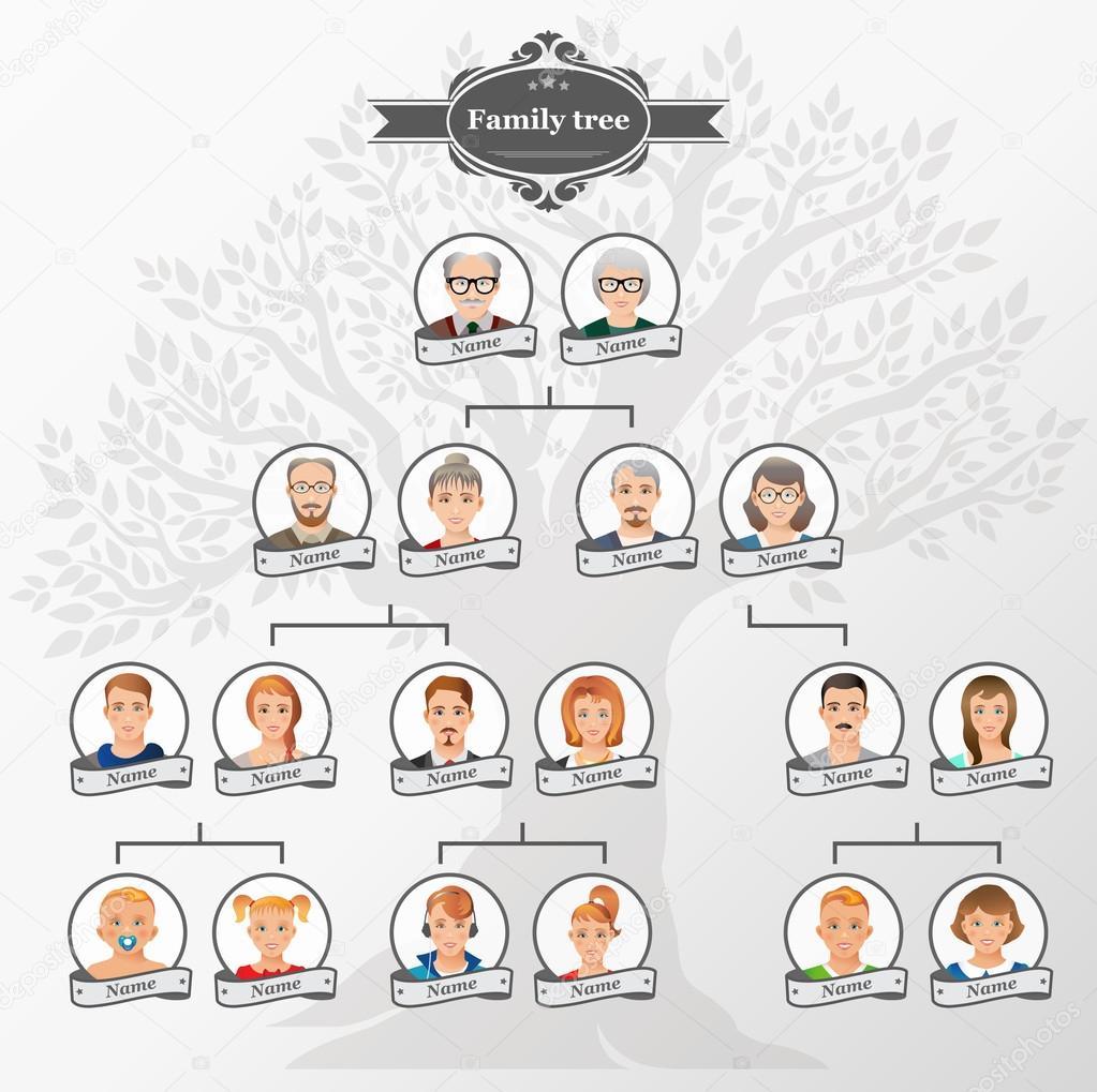 Drzewo genealogiczne rodziny grafika wektorowa for Family picture design