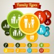 Family types infographics concept - different family members amount. Vector — Stock Vector #81625584
