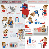 Women heart disease infographic Illustrator — Stock Vector