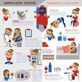 Women heart disease infographic Illustrator — Stok Vektör
