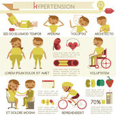 Hypertension health care and medical infographic — Stock Vector