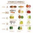 Vitamins and Minerals foods Illustrator set 1 — Stock Vector #53427373