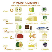 Vitamins and Minerals foods Illustrator set 2 — Stock Vector