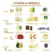 Vitamins and Minerals foods Illustrator set 2 — Stok Vektör