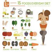 15 foods everyday diet Illustrator — Stok Vektör