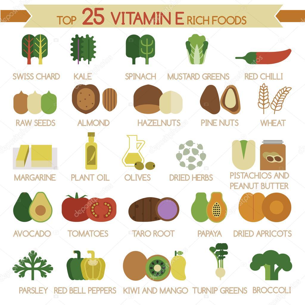 Top 25 aliments riches en vitamine e image vectorielle kninwong 53426691 - Les aliments riches en glucides ...