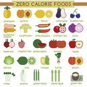 Zero calorie foods — Stock Vector