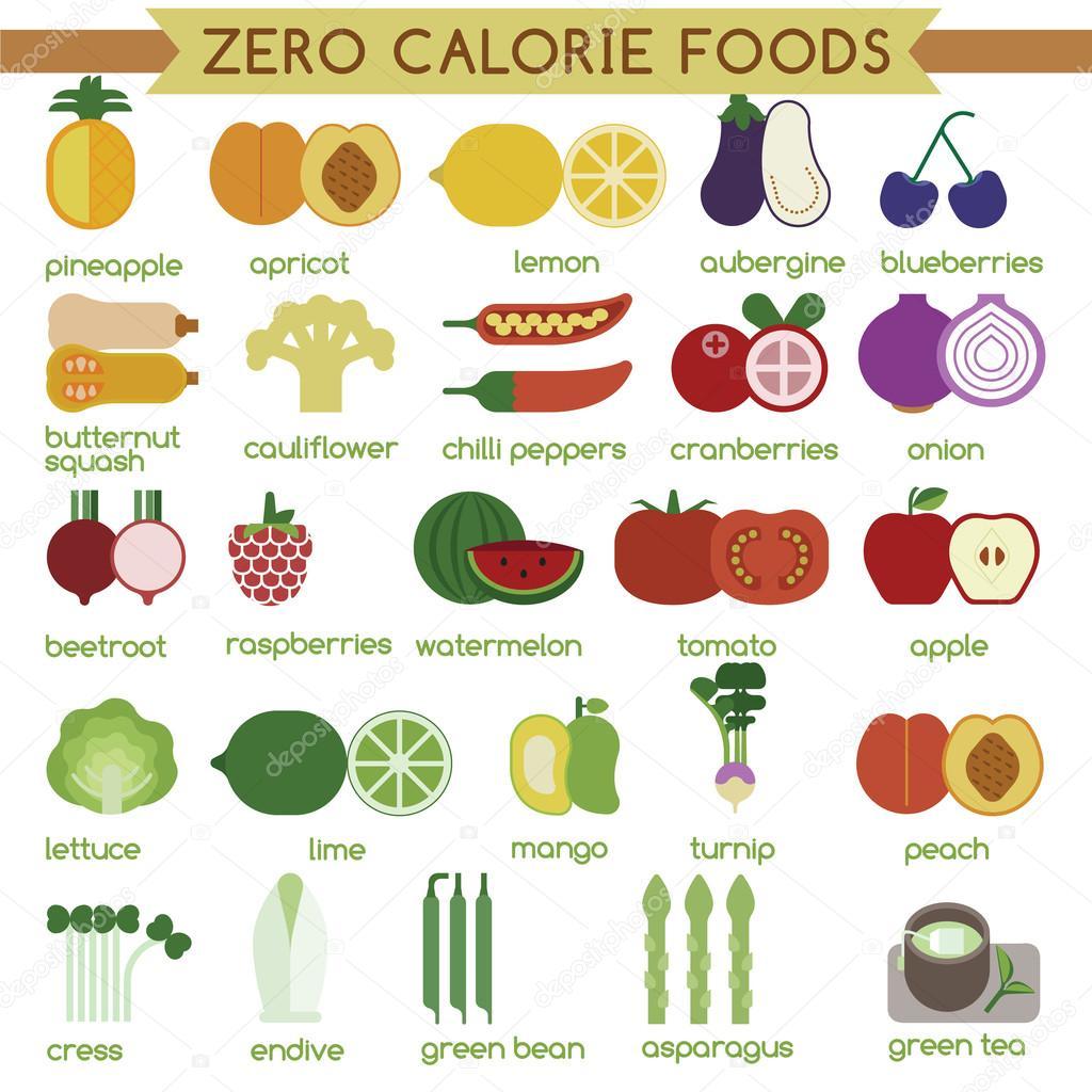 Nulové nízkokalorické potraviny - Stock Vektor © kninwong..