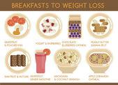 Breakfasts to weight loss vector — Stock Vector