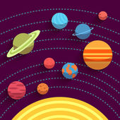 Solar system and space objects. Vector set in flat style — Stockvektor