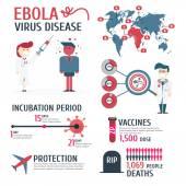 Ebola virus disease,infographic,vector,illustration. — Stock vektor
