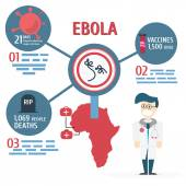 Ebola virus disease,vector,illustration. — Vettoriale Stock