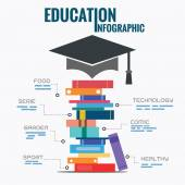 Education Infographics template vector illustration. — Stock Vector