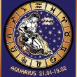 Постер, плакат: Aquarius zodiac sign Horoscope circle Retro Illustration