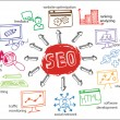 Doodle scheme main activities seo with icons — Stock Photo #55465803