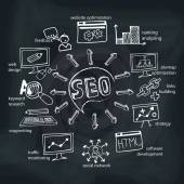 Doodle scheme main activities seo with icons. — Stock Photo