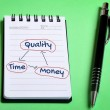 Quality Time and Money balance — Stock Photo #74687053