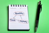 Quality Time and Money balance — Stock Photo