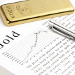 Постер, плакат: Gold Bar Gold Market Price Chart