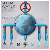 Global Water Pipeline Ecology And Environment Infographic — Stock Vector