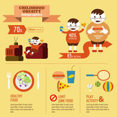 Childhood Obesity Info graphic. — Stock Vector